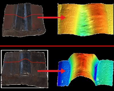 Sistemi Di Visione Laser